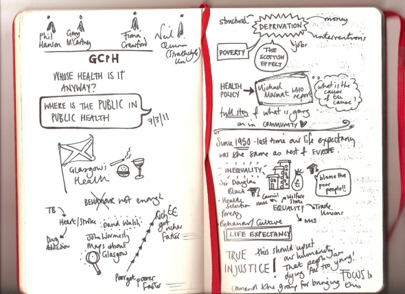 Sketchbook visuals