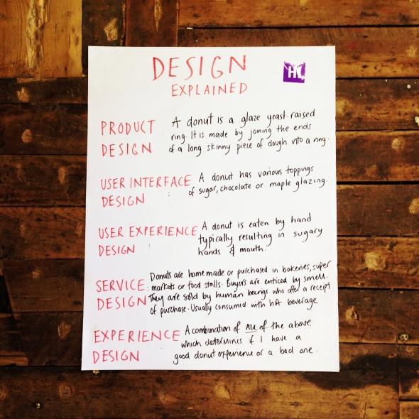 Donut_Design